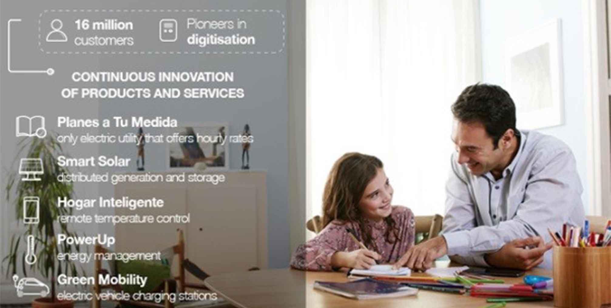 Iberdrola Smart Solutions