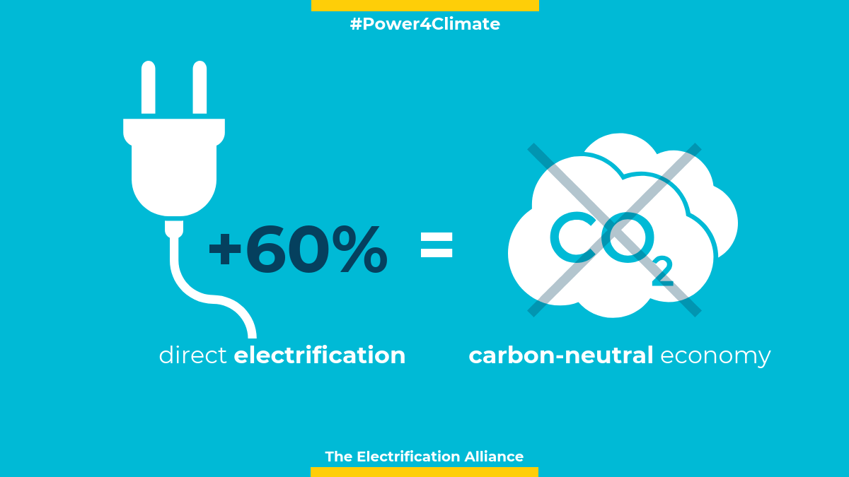 How much electricity for a<br />carbon-neutral economy?