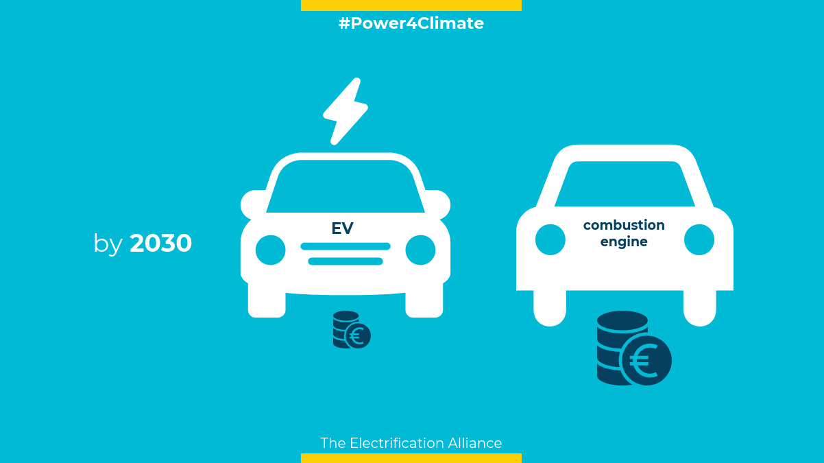 How much<br />does an EV cost?